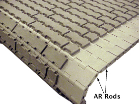 Series 1400 Flat Friction Poly Belt AR rods